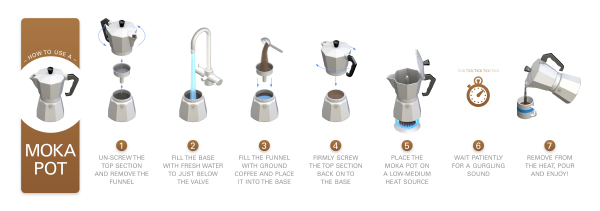 How to take Moka Pot